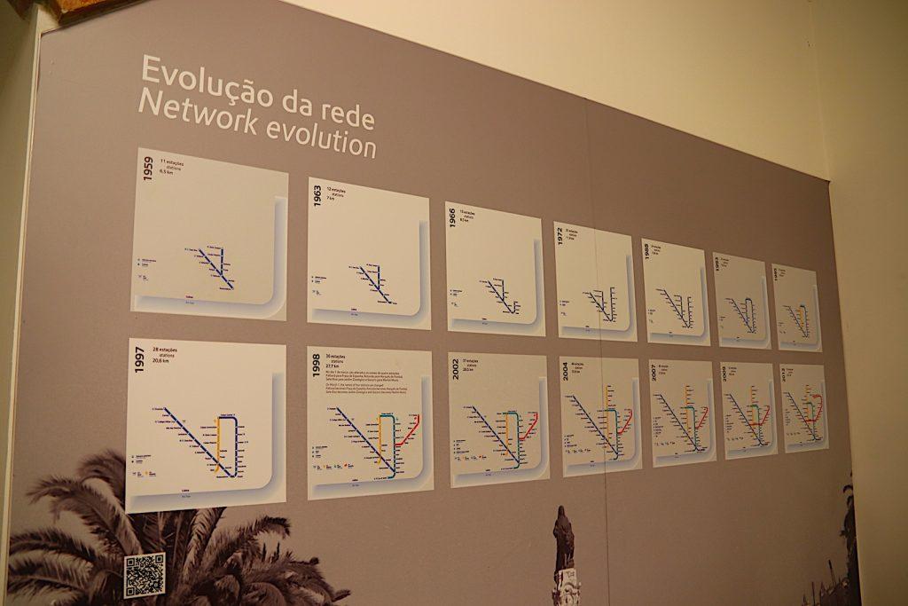 Museum de Carris - metronetwerk